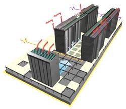 CSI Power & Environmental Inc. company